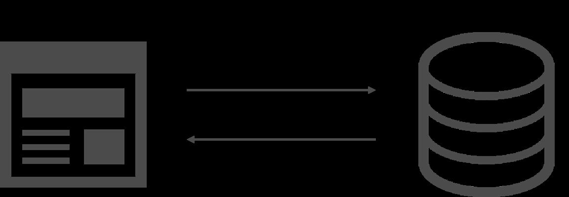 アドサーバーの動きイメージ図