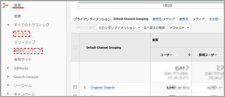 GoogleAnalytics「参照元/メディア」レポート画面キャプチャ